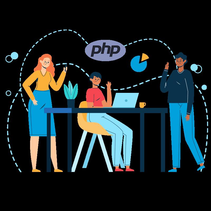 PHP in Web Development