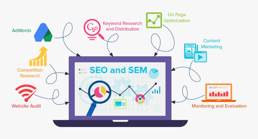 search engine marketing services digital marketing seo